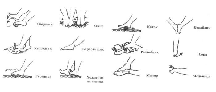упражнения для поперечного плоскостопия у подростков