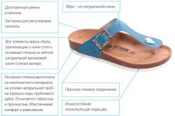 Ортопедическая обувь для лечения солевых отложений