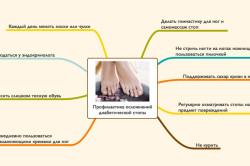 Профилактика осложнений диабетической стопы