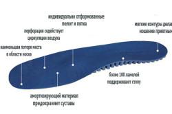 Строение ортопедических стелек при пяточной шпоре
