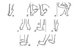 Примерный домашний комплекс упражнений для стопы